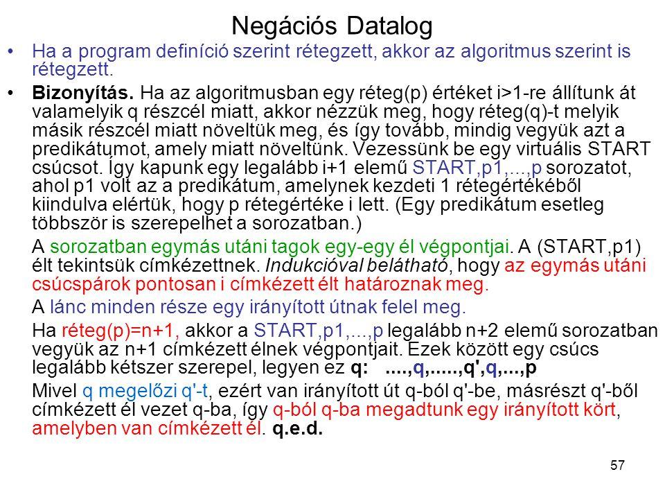 Negációs Datalog Ha a program definíció szerint rétegzett, akkor az algoritmus szerint is rétegzett.