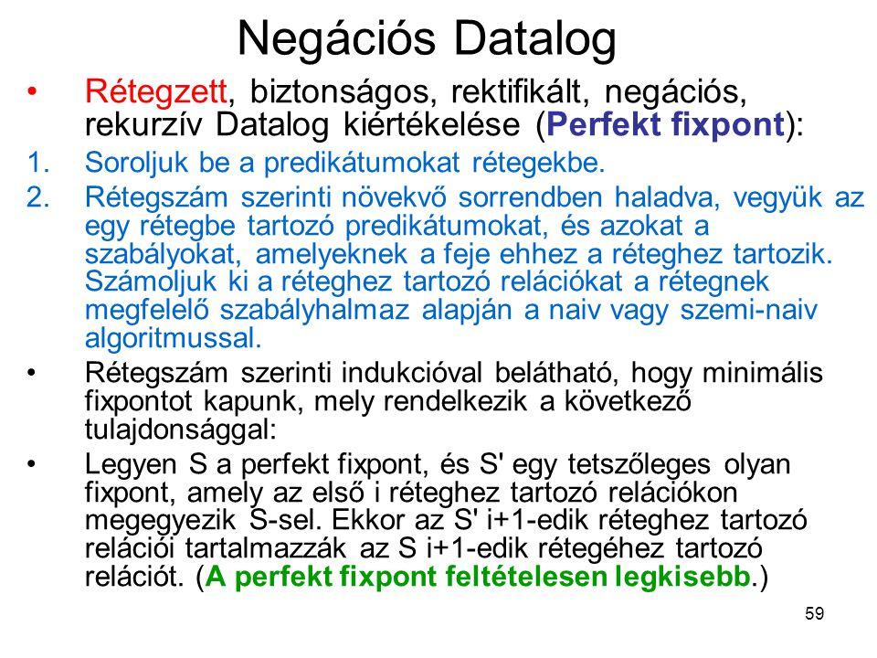 Negációs Datalog Rétegzett, biztonságos, rektifikált, negációs, rekurzív Datalog kiértékelése (Perfekt fixpont):