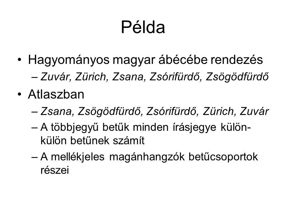 Példa Hagyományos magyar ábécébe rendezés Atlaszban