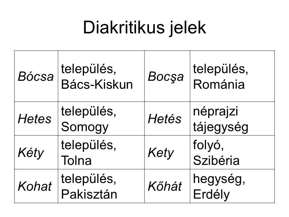 Diakritikus jelek Bócsa település, Bács-Kiskun Bocşa