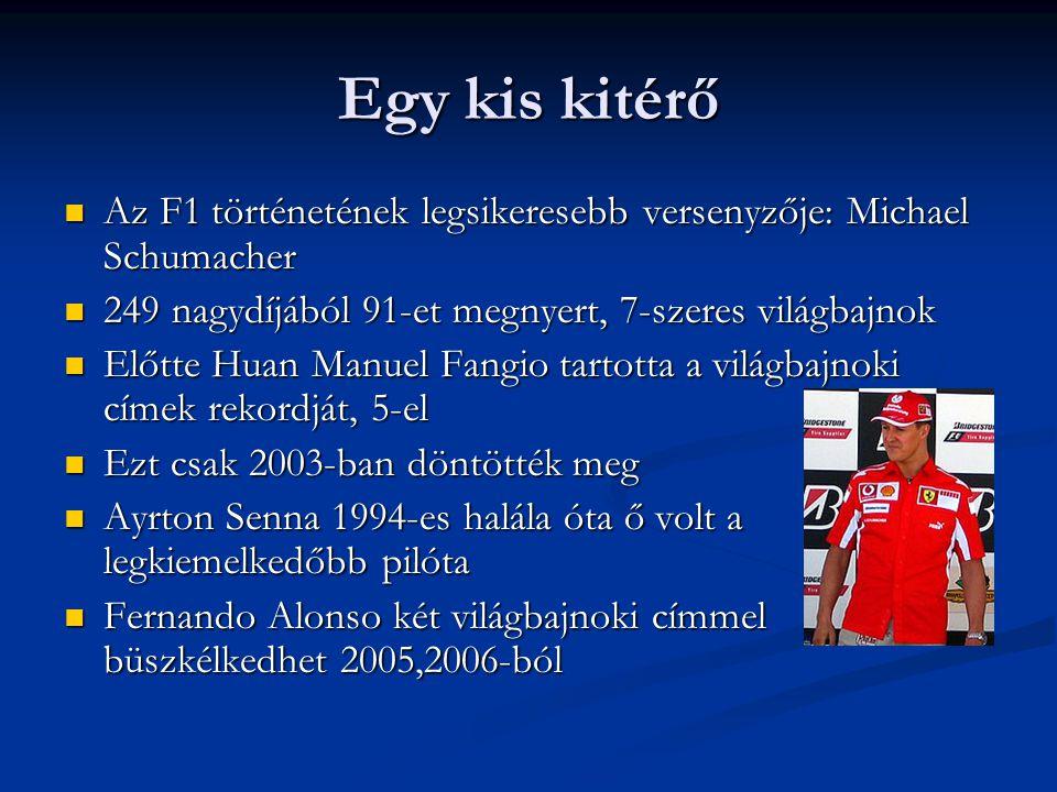 Egy kis kitérő Az F1 történetének legsikeresebb versenyzője: Michael Schumacher. 249 nagydíjából 91-et megnyert, 7-szeres világbajnok.