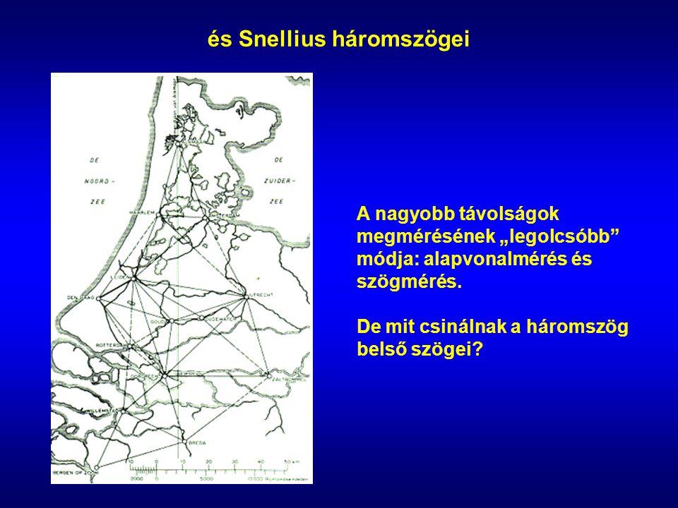 és Snellius háromszögei