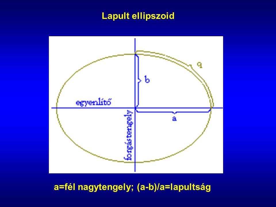 Lapult ellipszoid a=fél nagytengely; (a-b)/a=lapultság