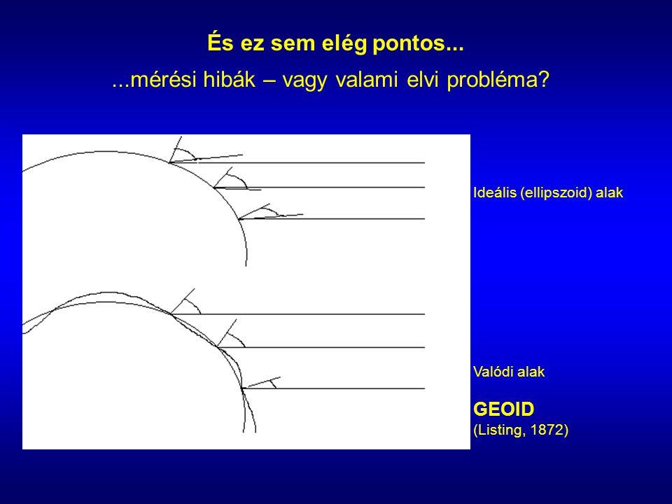 ...mérési hibák – vagy valami elvi probléma