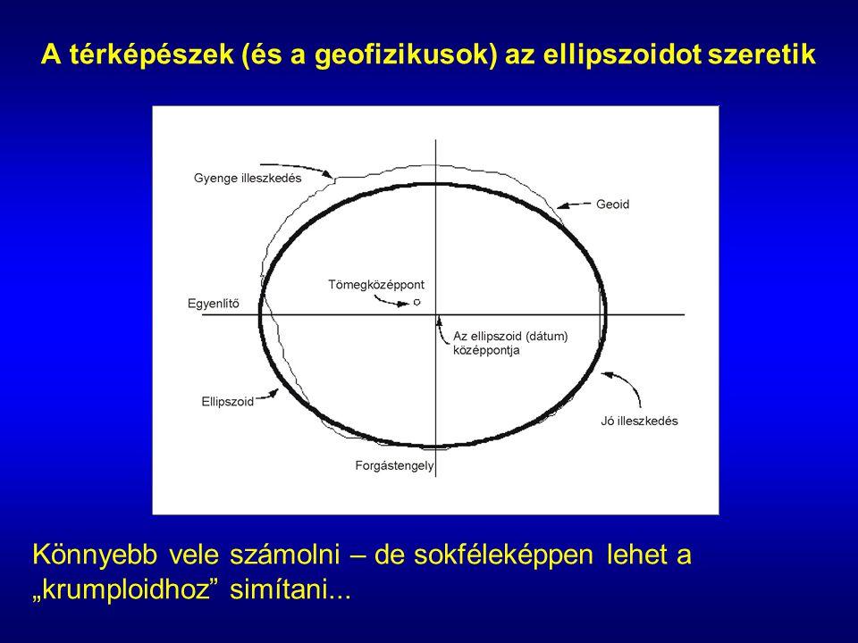 A térképészek (és a geofizikusok) az ellipszoidot szeretik