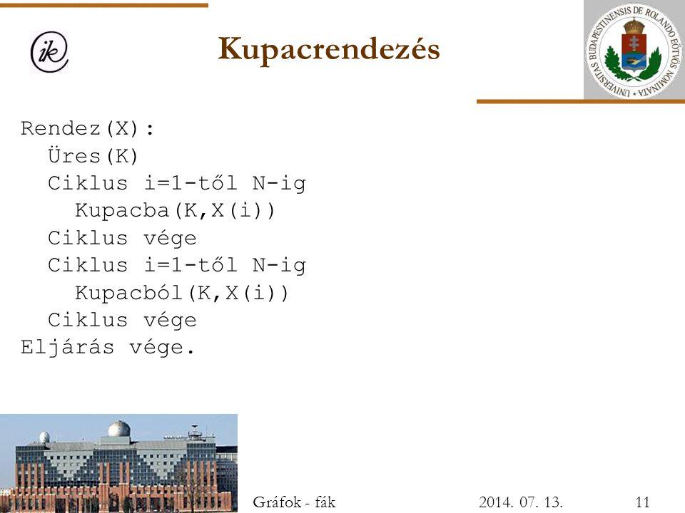 Kupacrendezés Rendez(X): Üres(K) Ciklus i=1-től N-ig Kupacba(K,X(i))