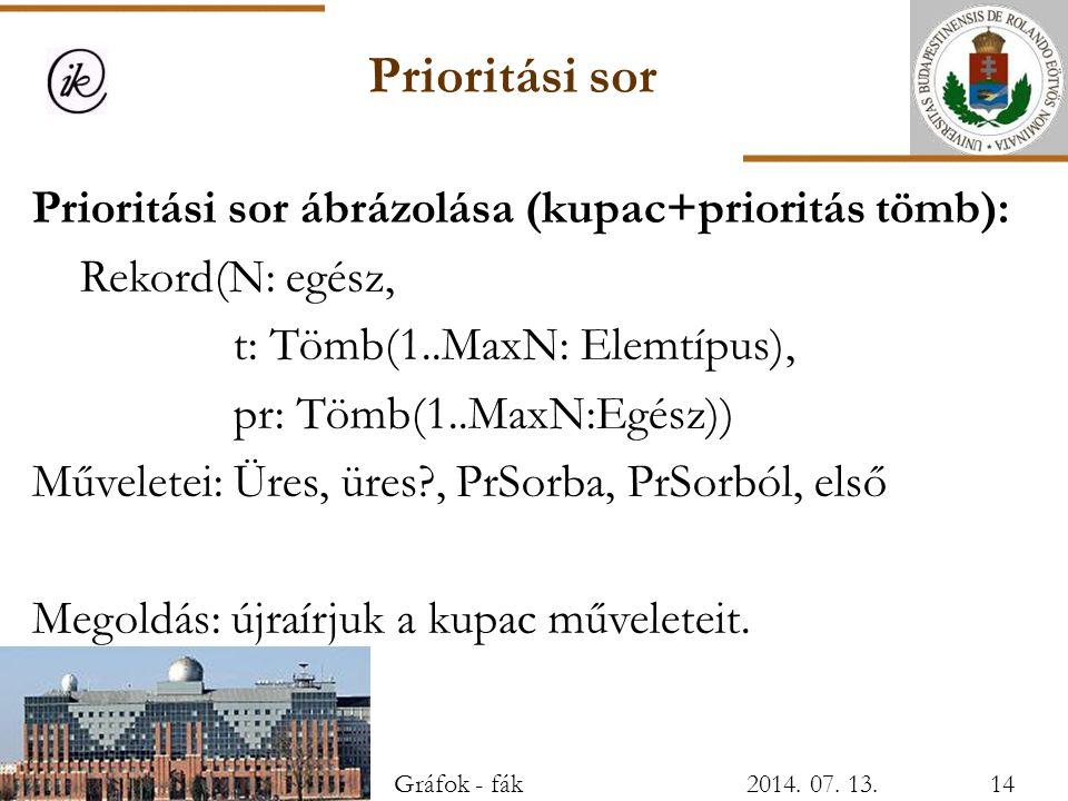 Prioritási sor Prioritási sor ábrázolása (kupac+prioritás tömb):