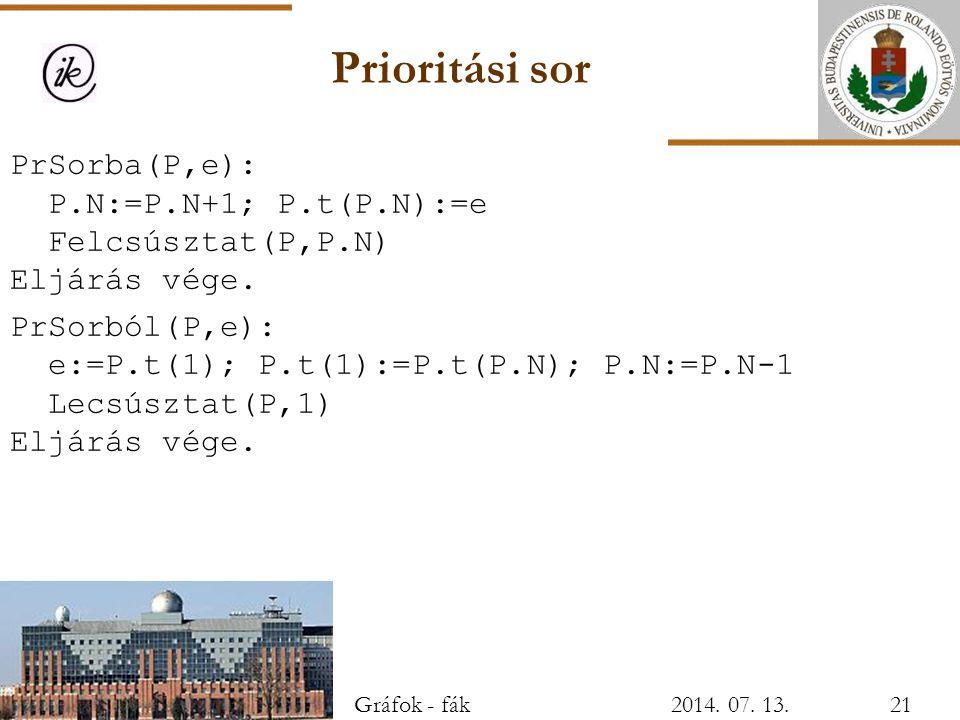 Prioritási sor PrSorba(P,e): P.N:=P.N+1; P.t(P.N):=e