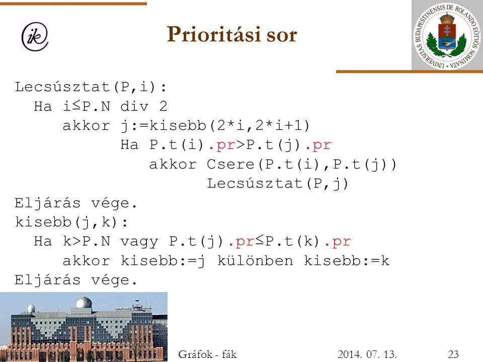 Prioritási sor Lecsúsztat(P,i): Ha i≤P.N div 2
