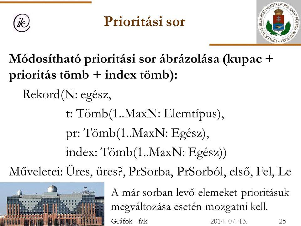 INFOÉRA 2006 2006.11.18. Prioritási sor. Módosítható prioritási sor ábrázolása (kupac + prioritás tömb + index tömb):