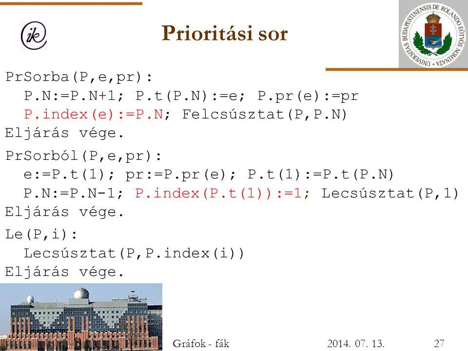Prioritási sor PrSorba(P,e,pr): P.N:=P.N+1; P.t(P.N):=e; P.pr(e):=pr