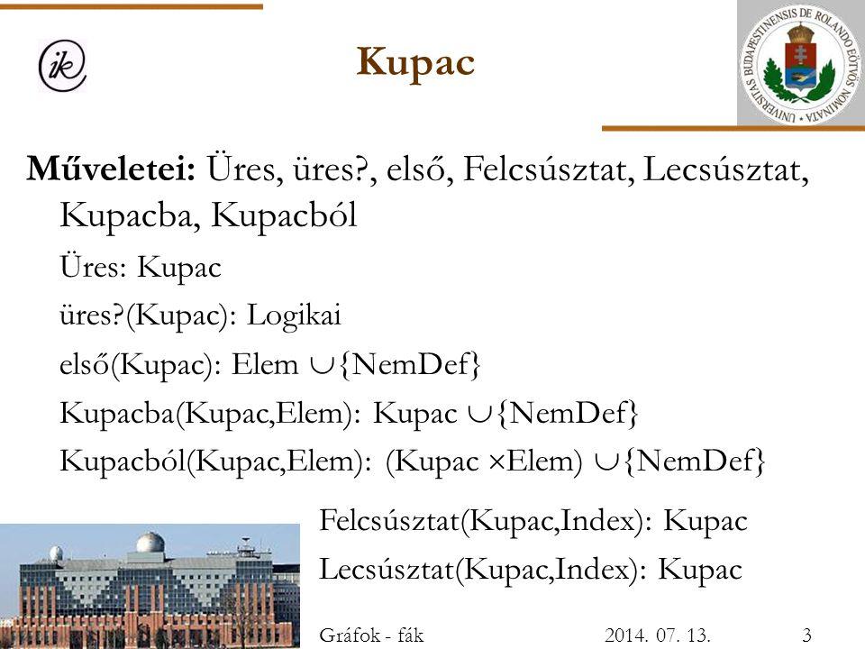 INFOÉRA 2006 2006.11.18. Kupac. Műveletei: Üres, üres , első, Felcsúsztat, Lecsúsztat, Kupacba, Kupacból.