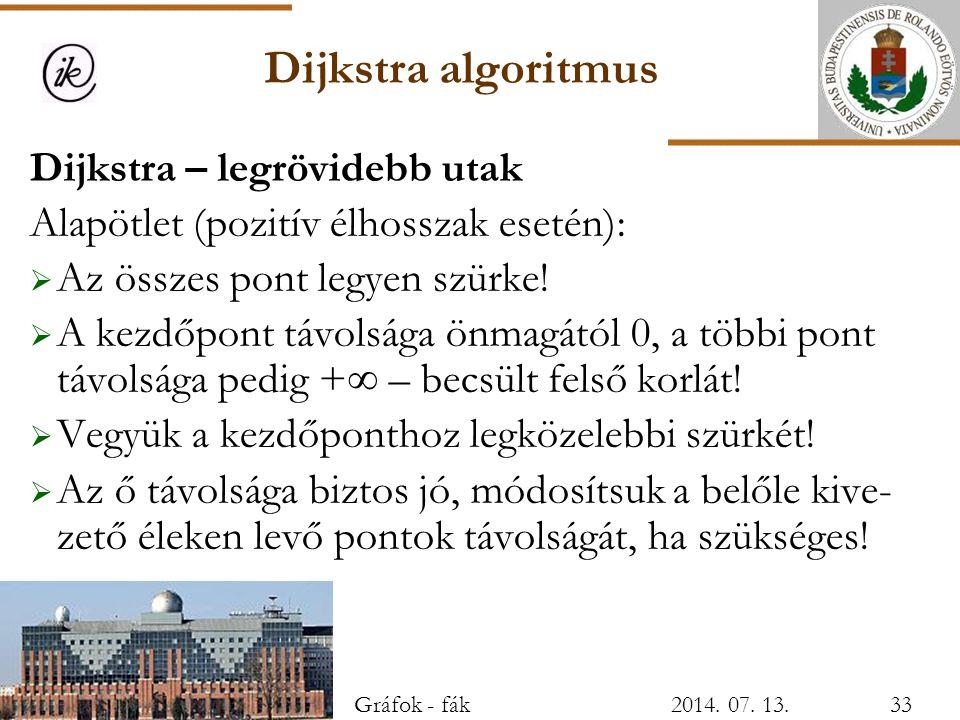 Dijkstra algoritmus Dijkstra – legrövidebb utak