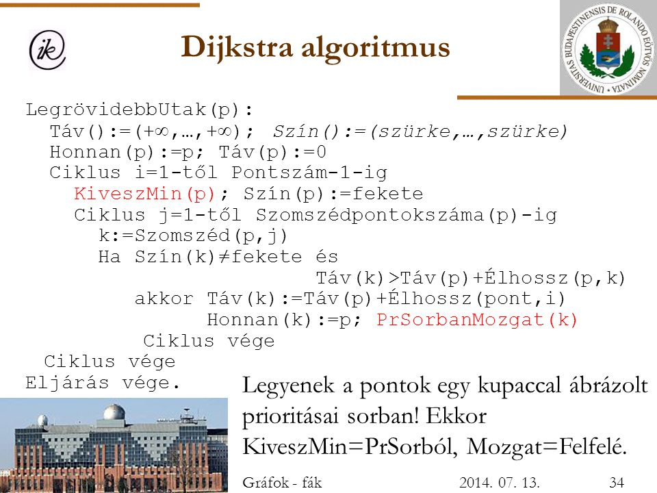 INFOÉRA 2006 2006.11.18. Dijkstra algoritmus.