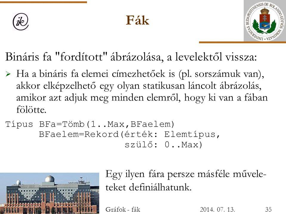 Fák Bináris fa fordított ábrázolása, a levelektől vissza: