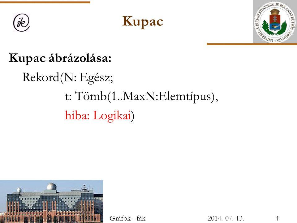 Kupac Kupac ábrázolása: Rekord(N: Egész; t: Tömb(1..MaxN:Elemtípus),