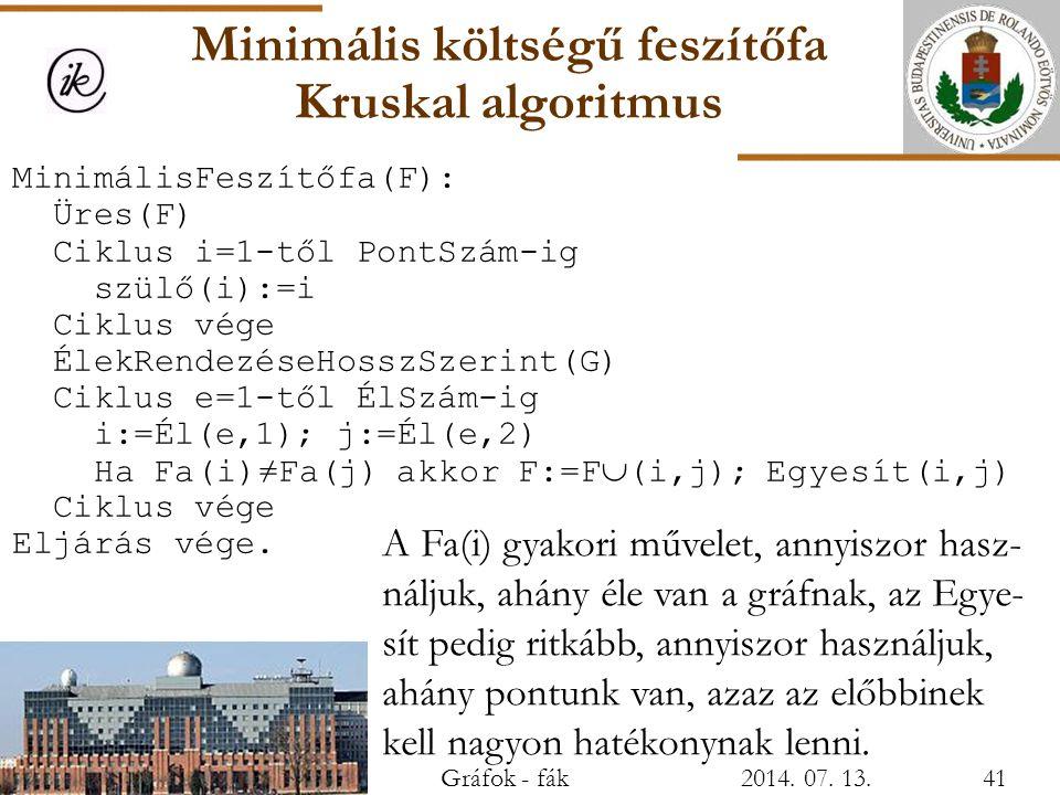 Minimális költségű feszítőfa Kruskal algoritmus