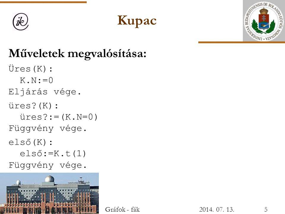 Kupac Műveletek megvalósítása: Üres(K): K.N:=0 Eljárás vége. üres (K):