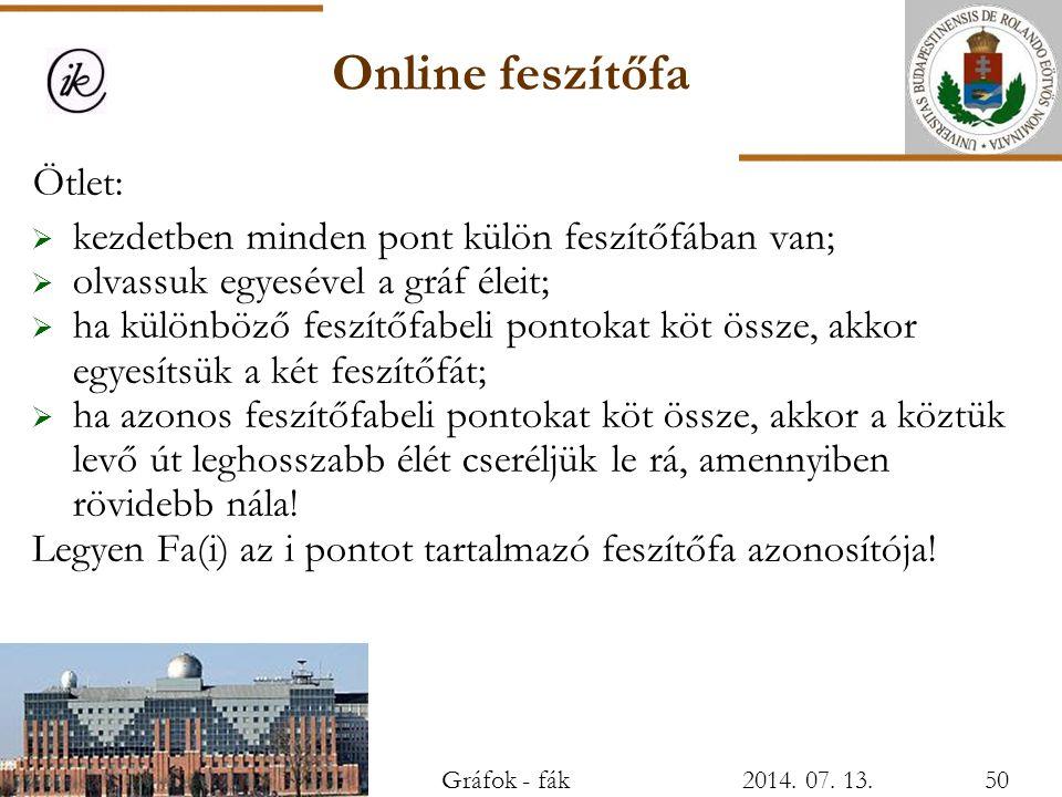 Online feszítőfa Ötlet: kezdetben minden pont külön feszítőfában van;