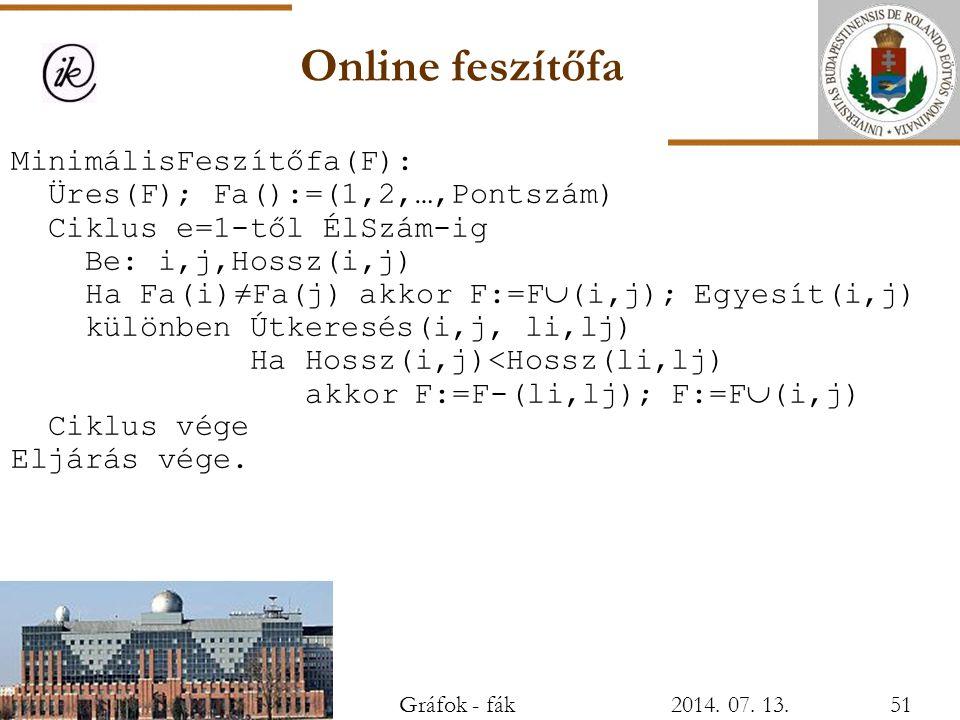 INFOÉRA 2006 2006.11.18. Online feszítőfa.
