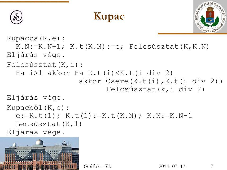 Kupac Kupacba(K,e): K.N:=K.N+1; K.t(K.N):=e; Felcsúsztat(K,K.N)