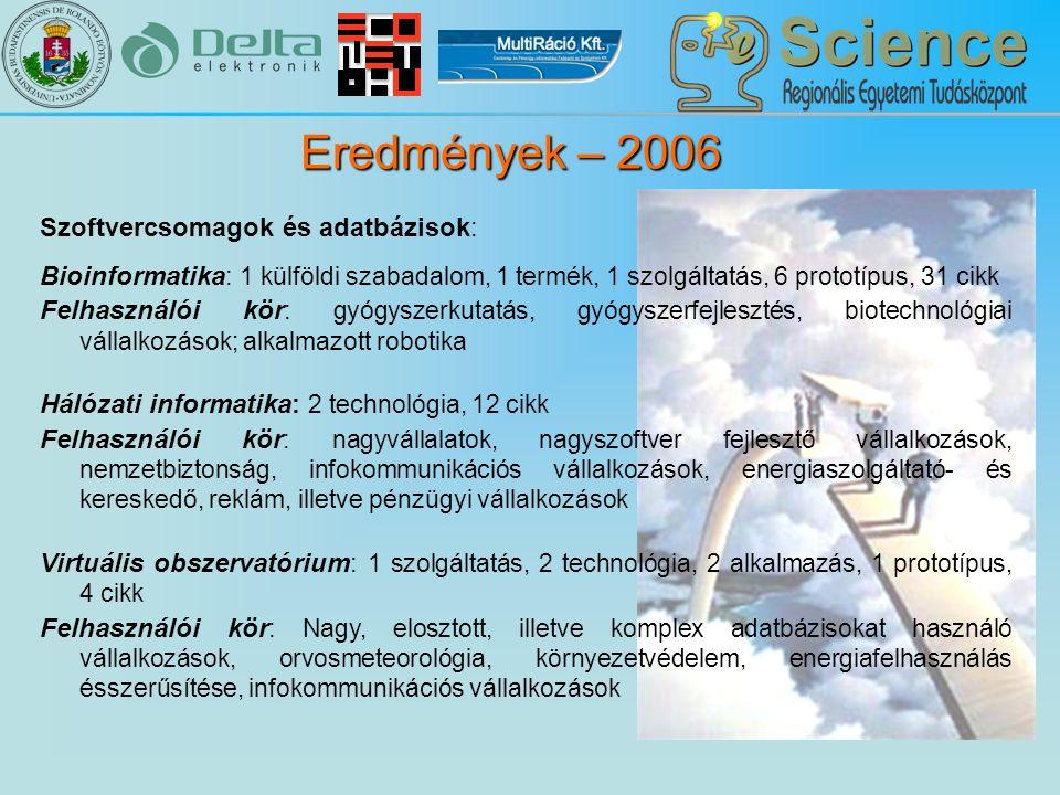 Eredmények – 2006 Szoftvercsomagok és adatbázisok: