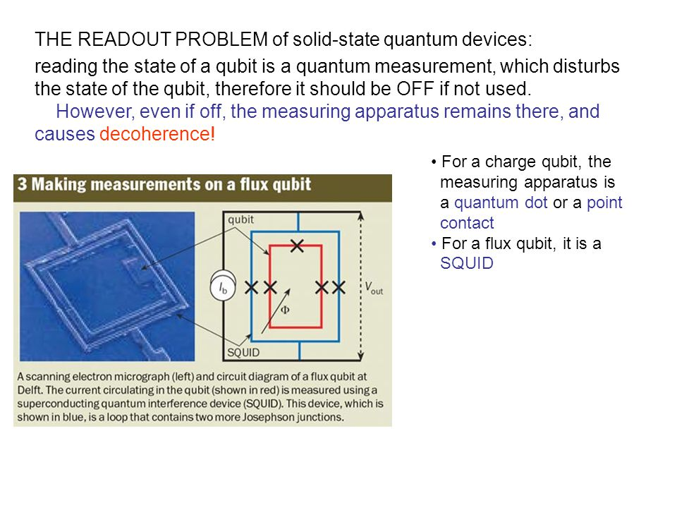 THE READOUT PROBLEM of solid-state quantum devices: