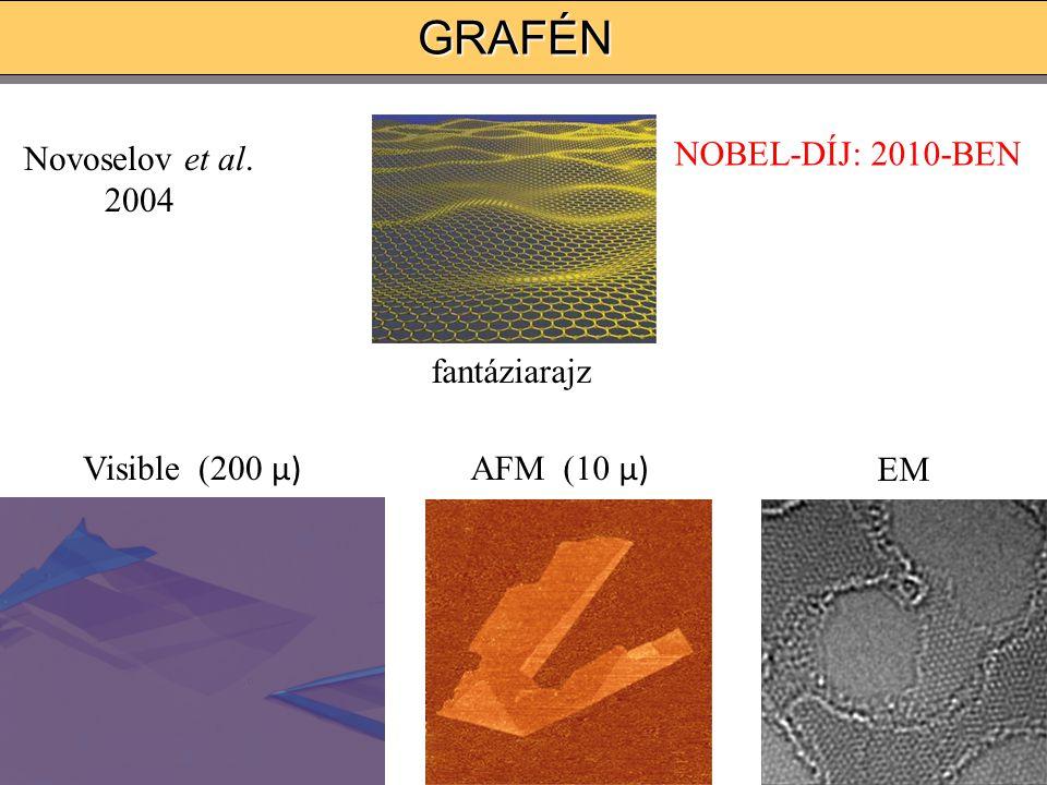 GRAFÉN Novoselov et al. 2004 NOBEL-DÍJ: 2010-BEN fantáziarajz