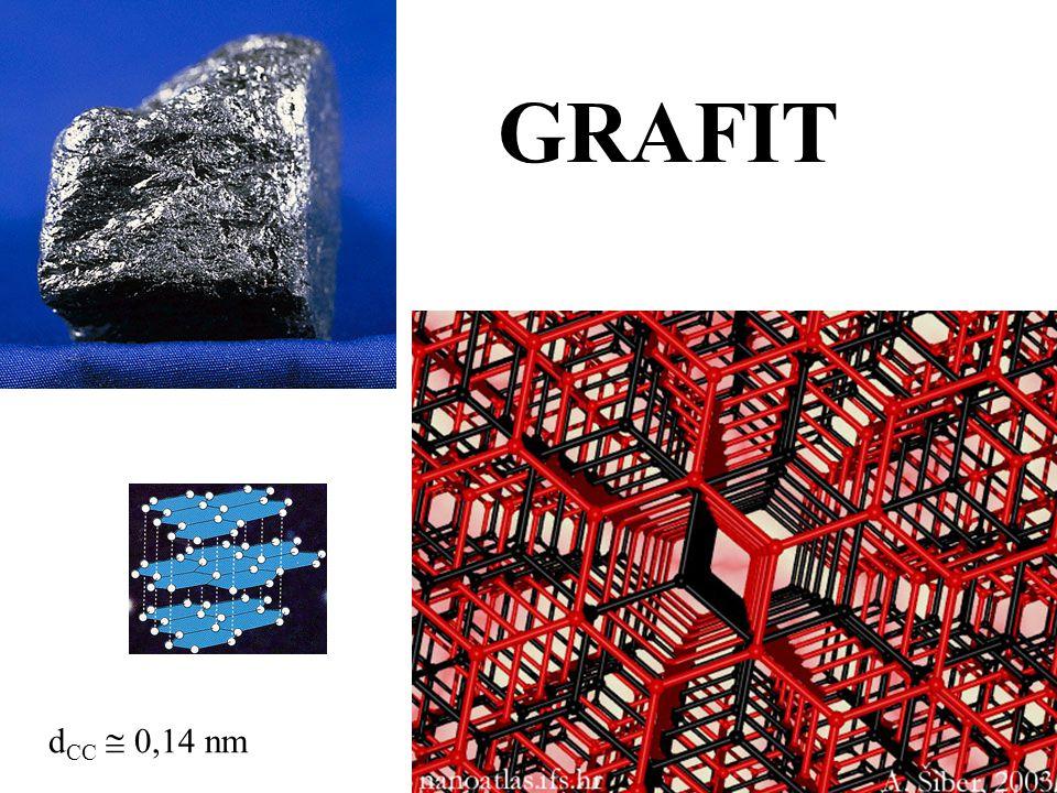 GRAFIT dCC  0,14 nm