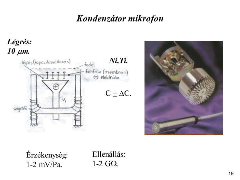 Kondenzátor mikrofon Légrés: 10 m. Ni,Ti. C + C. Ellenállás:
