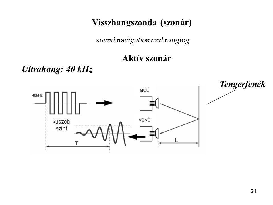 Ultrahang: 40 kHz Tengerfenék