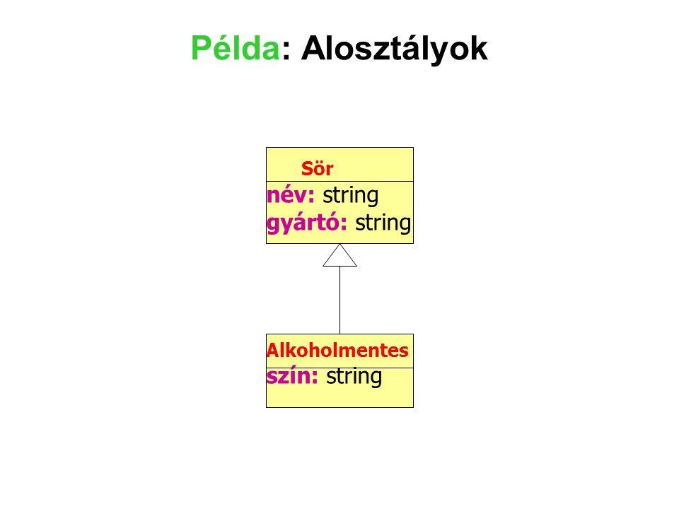 Példa: Alosztályok Sör név: string gyártó: string szín: string