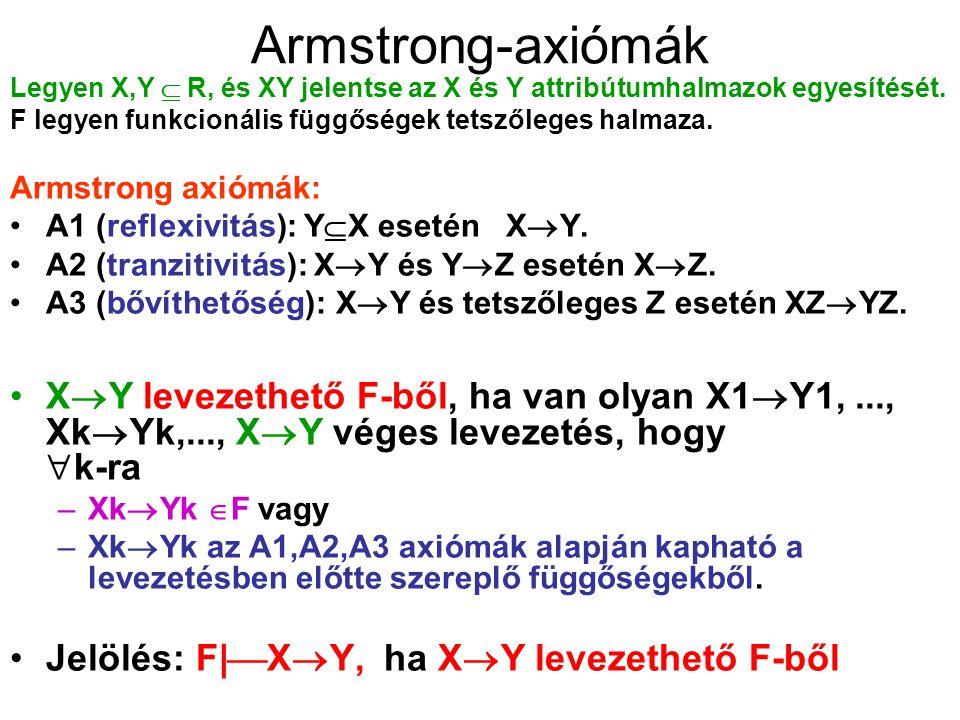 Armstrong-axiómák Legyen X,Y  R, és XY jelentse az X és Y attribútumhalmazok egyesítését. F legyen funkcionális függőségek tetszőleges halmaza.