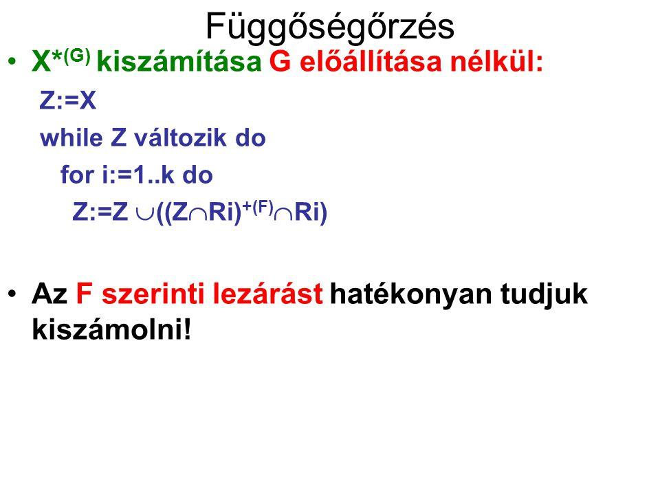 Függőségőrzés X*(G) kiszámítása G előállítása nélkül: