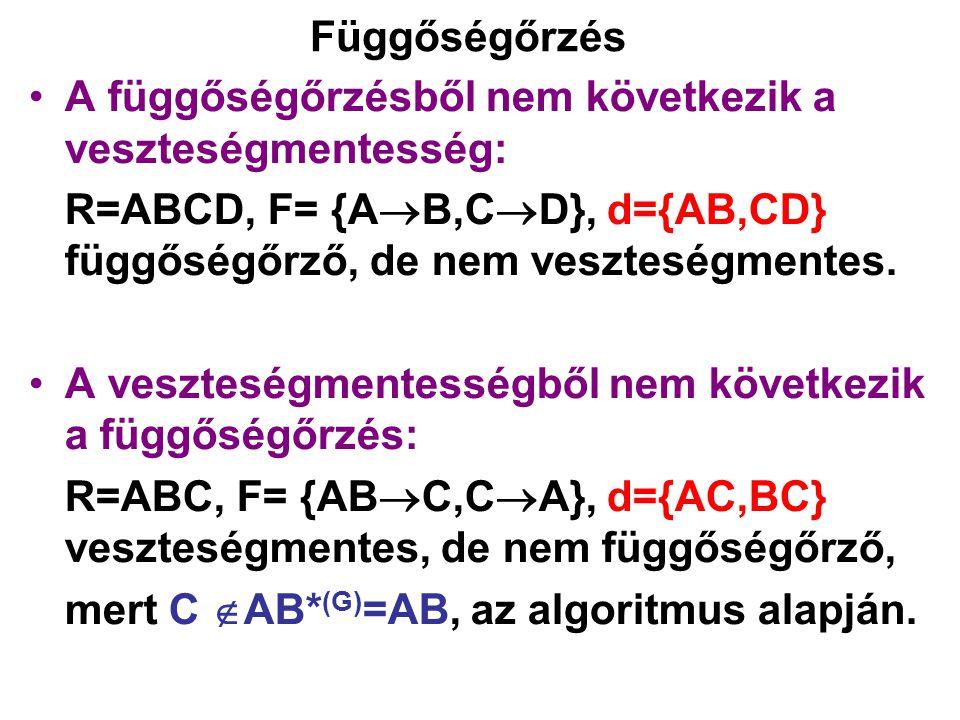 Függőségőrzés A függőségőrzésből nem következik a veszteségmentesség: R=ABCD, F= {AB,CD}, d={AB,CD} függőségőrző, de nem veszteségmentes.