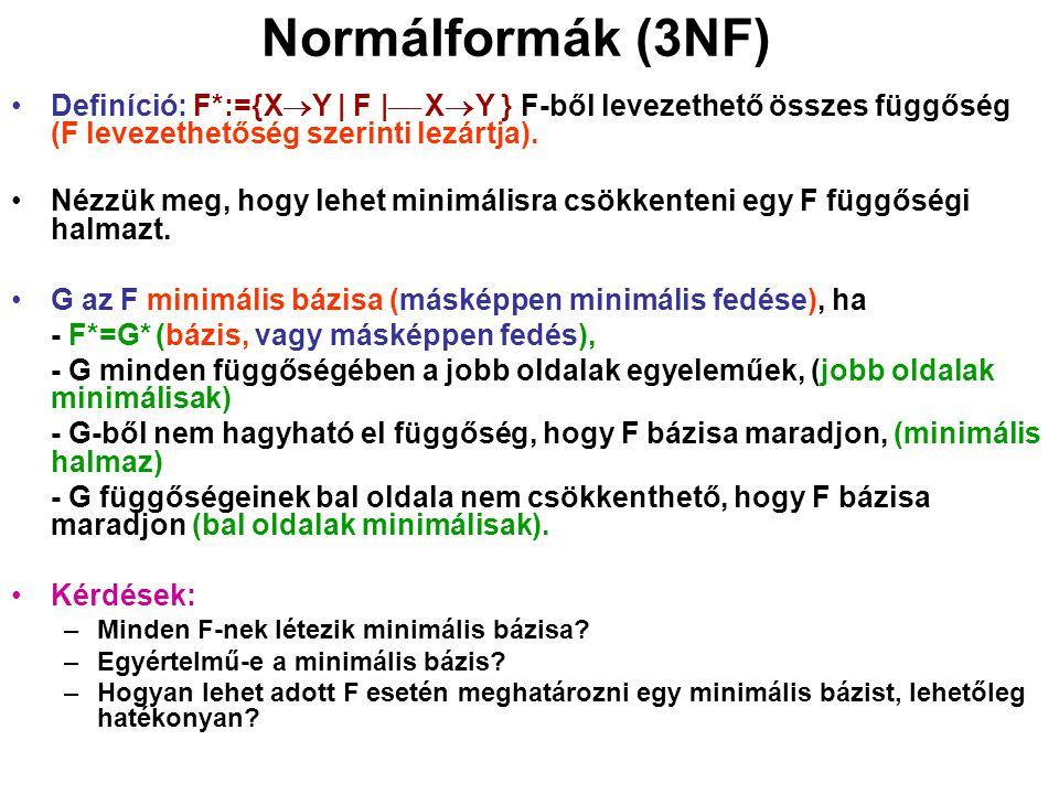 Normálformák (3NF) Definíció: F*:={XY | F| XY } F-ből levezethető összes függőség (F levezethetőség szerinti lezártja).