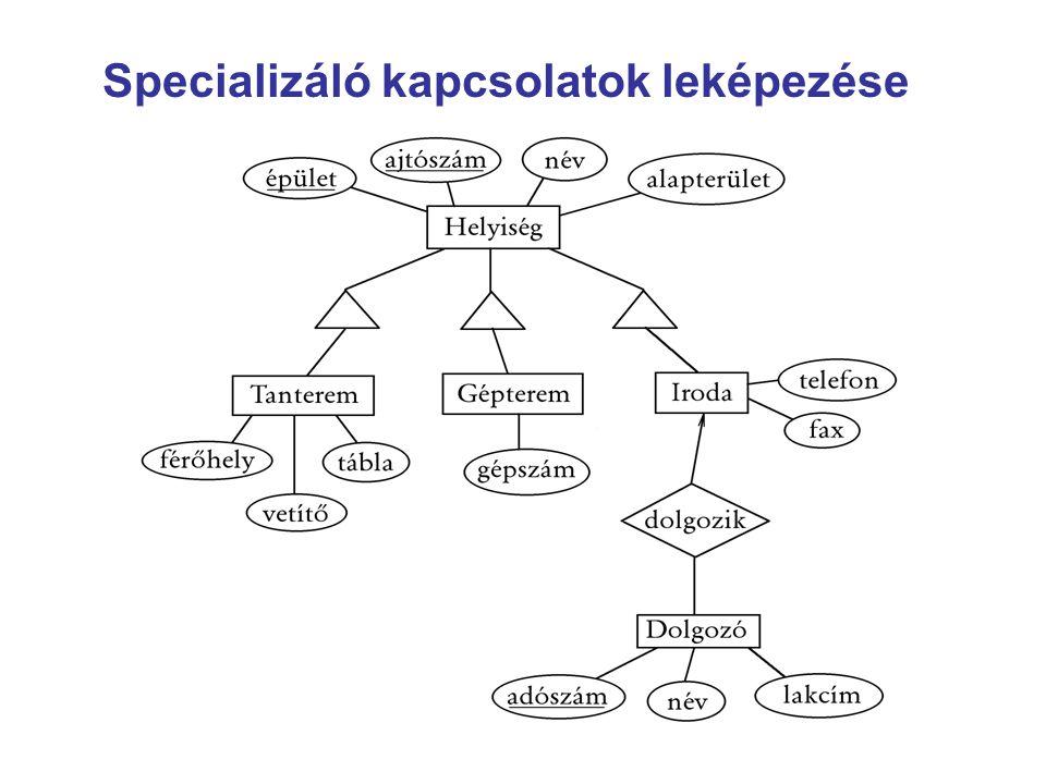 Specializáló kapcsolatok leképezése