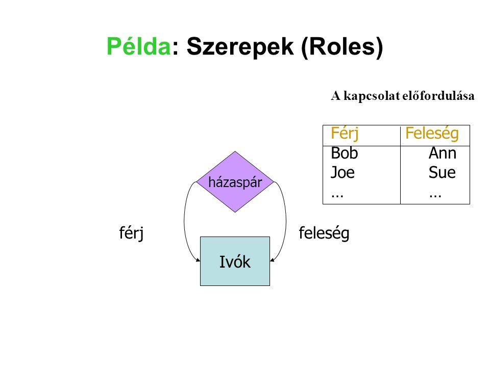 Példa: Szerepek (Roles)