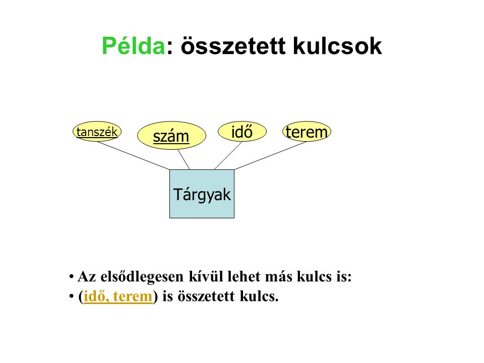 Példa: összetett kulcsok