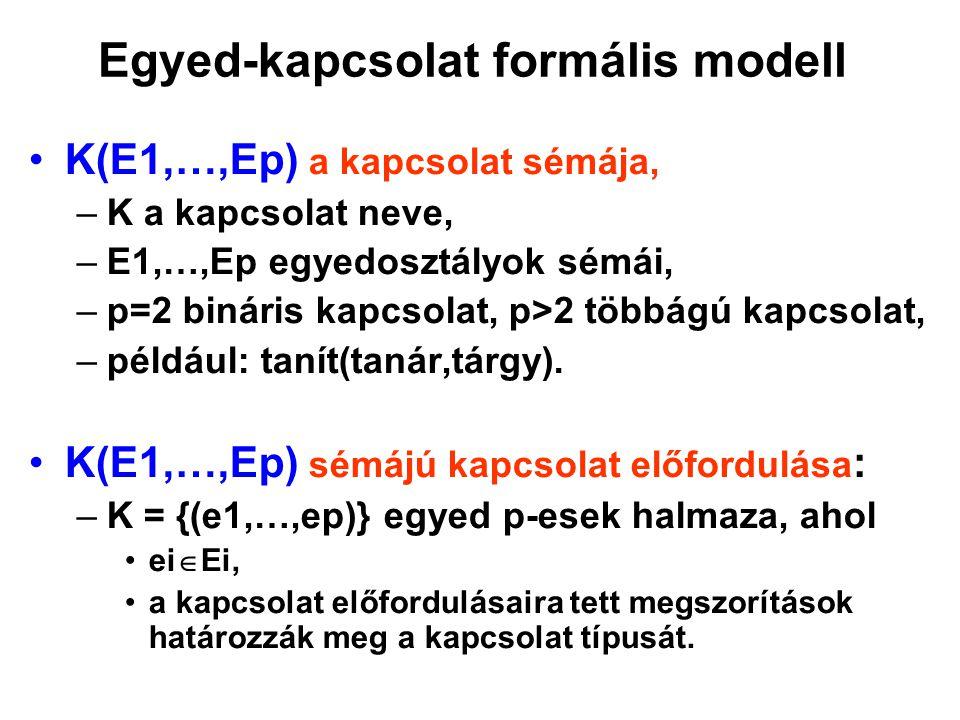 Egyed-kapcsolat formális modell