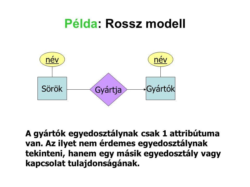 Példa: Rossz modell név név Gyártja Sörök Gyártók