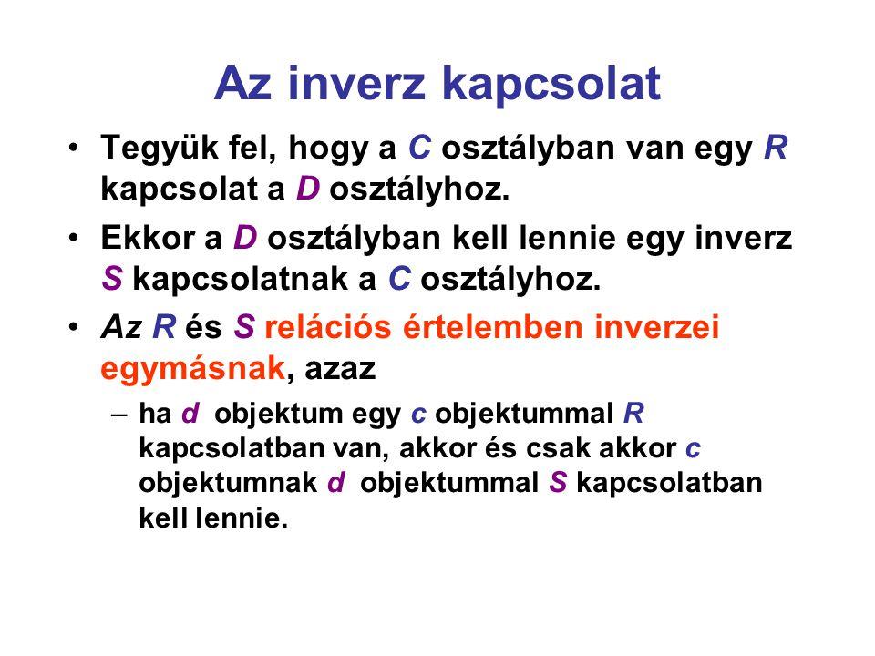 Az inverz kapcsolat Tegyük fel, hogy a C osztályban van egy R kapcsolat a D osztályhoz.