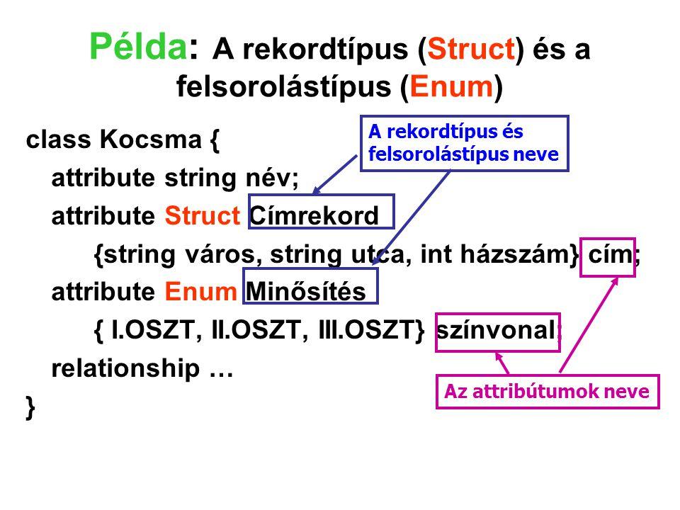 Példa: A rekordtípus (Struct) és a felsorolástípus (Enum)