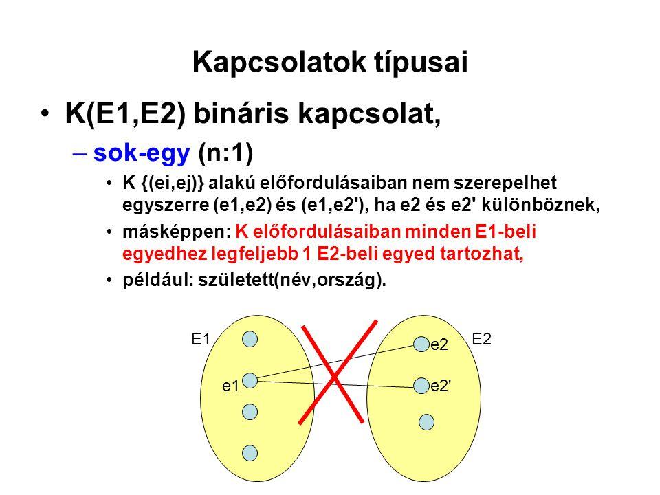 K(E1,E2) bináris kapcsolat,