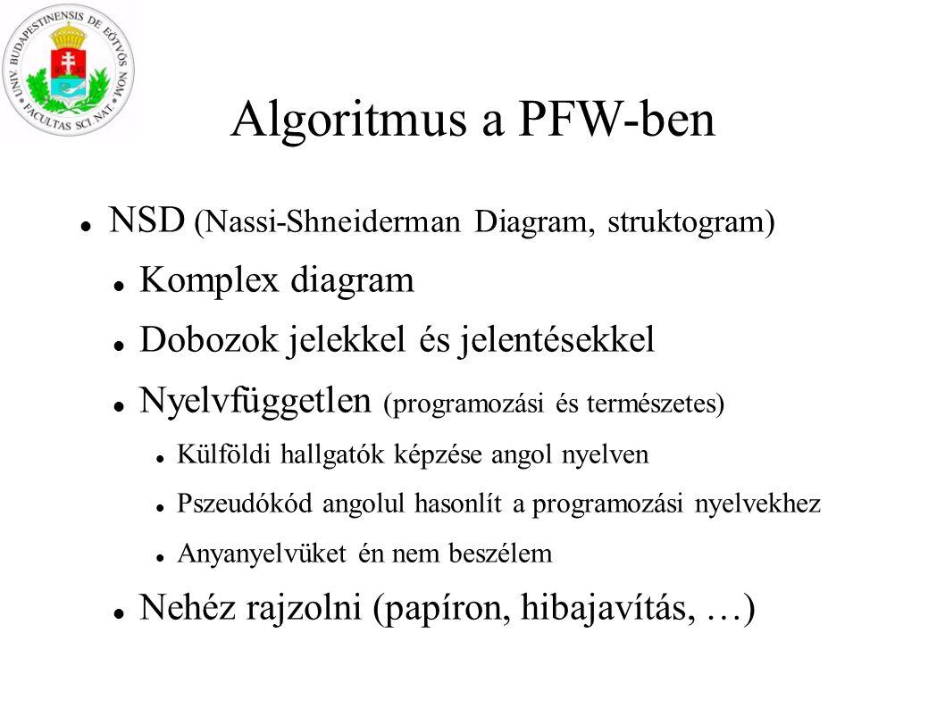 Algoritmus a PFW-ben NSD (Nassi-Shneiderman Diagram, struktogram)