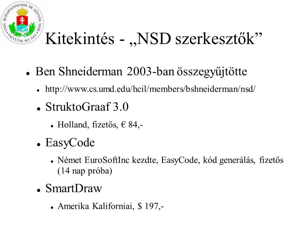"""Kitekintés - """"NSD szerkesztők"""