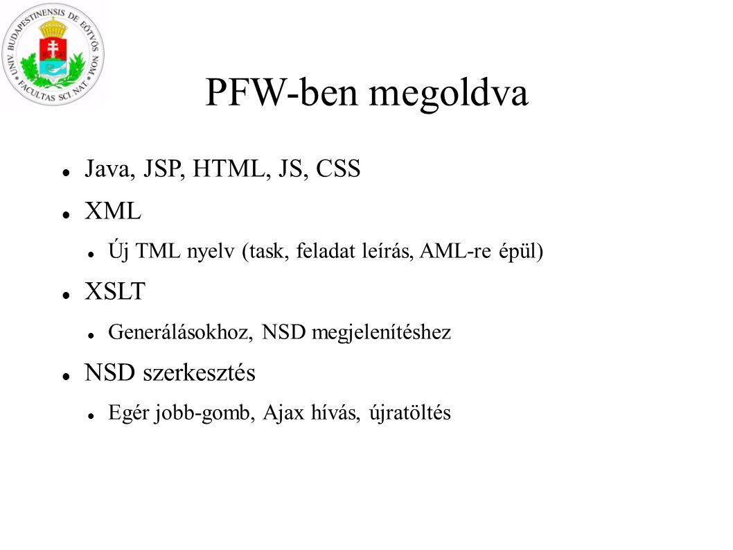 PFW-ben megoldva Java, JSP, HTML, JS, CSS XML XSLT NSD szerkesztés