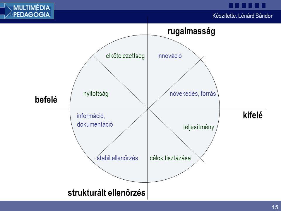 strukturált ellenőrzés