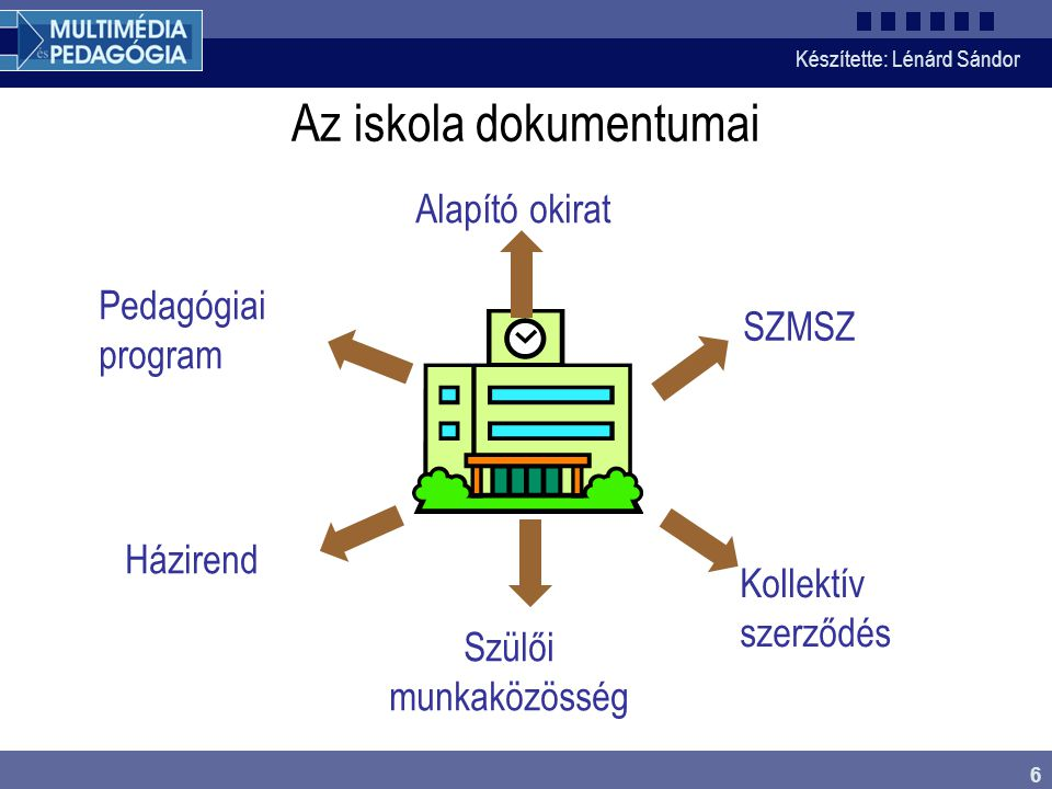 Az iskola dokumentumai