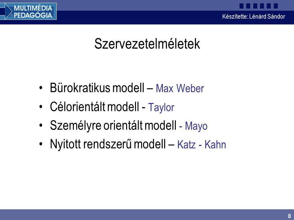 Szervezetelméletek Bürokratikus modell – Max Weber